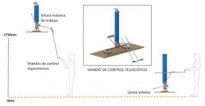 mando-telescopico-esquema-trompex