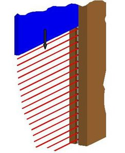 Esquema porta autoreparable impactable VECTORFLEX