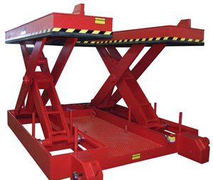 Scissor table for bogies 2
