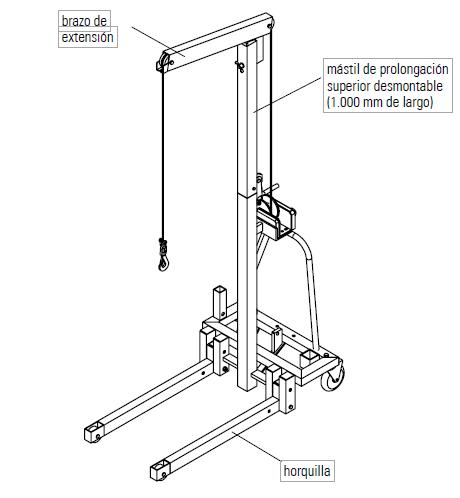Multilift con brazo esquema