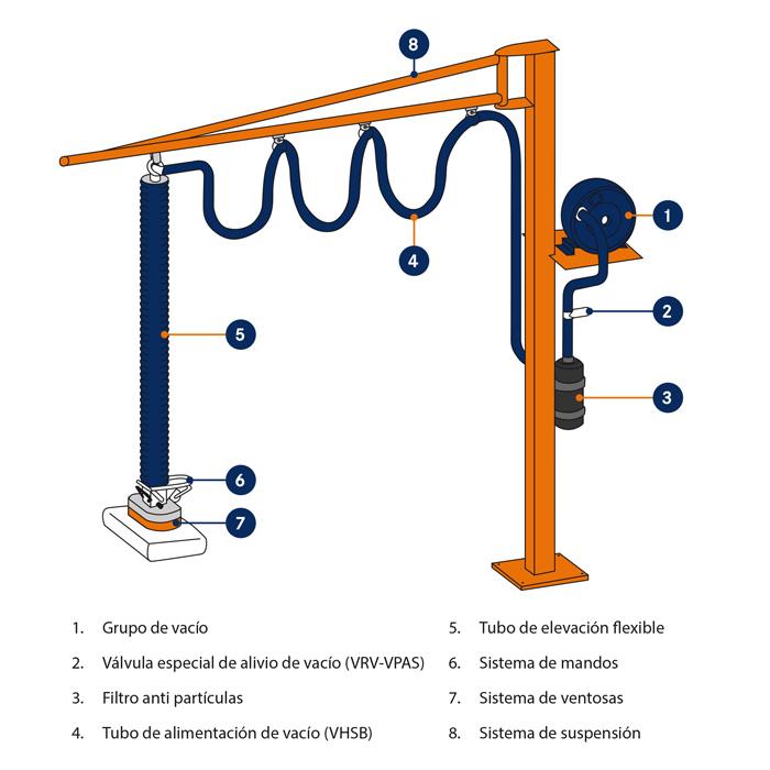 Schematic of the trompex vacuum manipulator