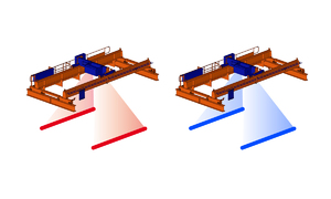 Luces de seguridad para puente grúa en lineal