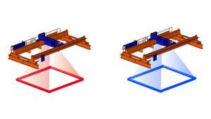 Luces seguridad puente grúa. Configuración cuadrada