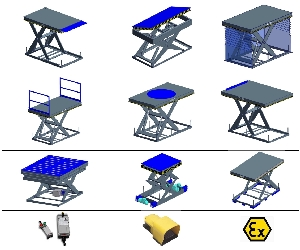 Optionals for scissor lift table