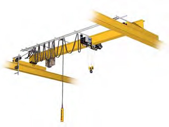 Bridge crane crane kit