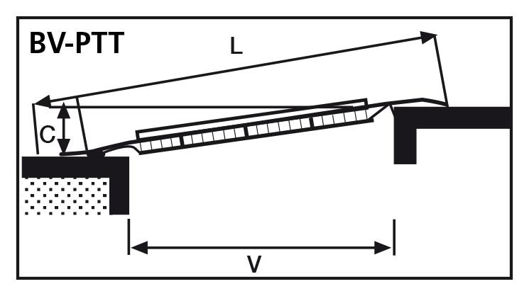 Rampa de Carga BV PTT