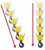 Polipasto eléctrico de cable sin desplazamiento de gancho