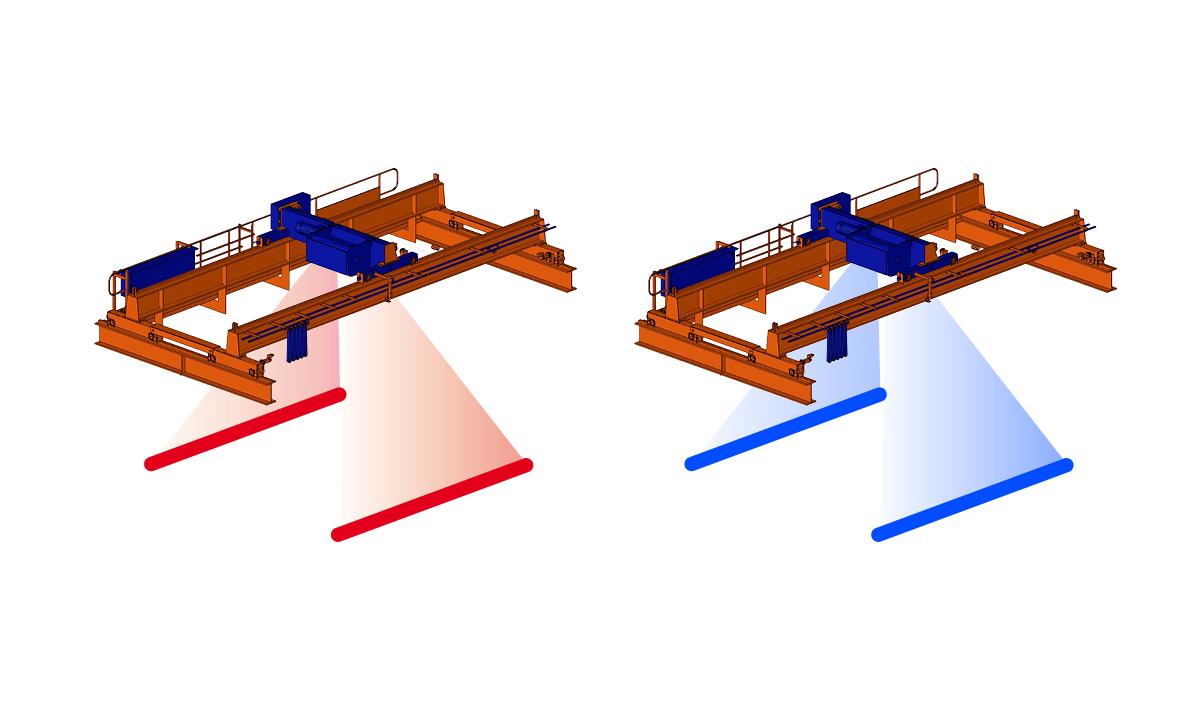 Configuración LINEAL (Roja por defecto, Azul: opcional)
