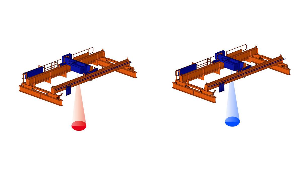 Luces seguridad puente grúa. Configuración puntual